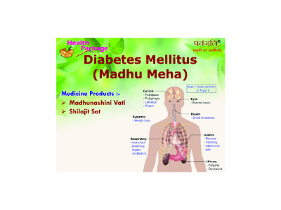 DIABETES MELLITUS (MADHUMEHA)